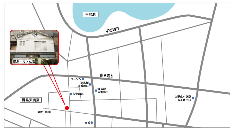 N-map